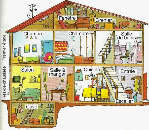 2 eso la maison 2 francale - Comment organiser ma maison ...