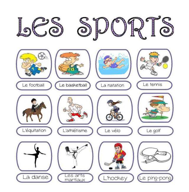 Sport - słownictwo 12 - Francuski przy kawie